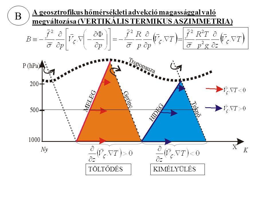 B A geosztrofikus hőmérsékleti advekció magassággal való megváltozása (VERTIKÁLIS TERMIKUS ASZIMMETRIA) TÖLTŐDÉSKIMÉLYÜLÉS