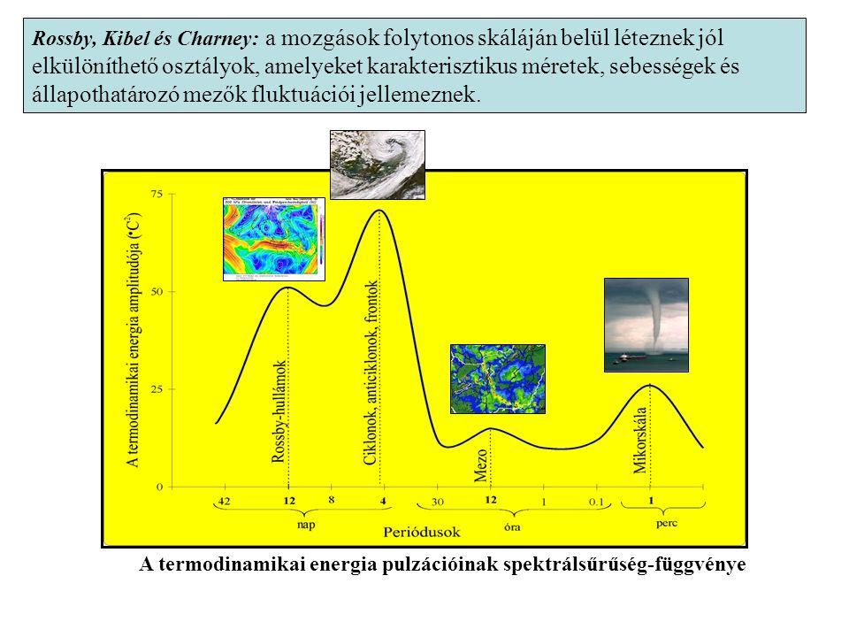 Rossby, Kibel és Charney: a mozgások folytonos skáláján belül léteznek jól elkülöníthető osztályok, amelyeket karakterisztikus méretek, sebességek és