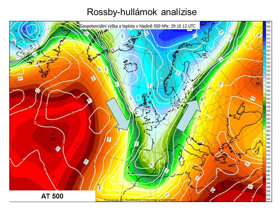 AT 500 Rossby-hullámok analízise