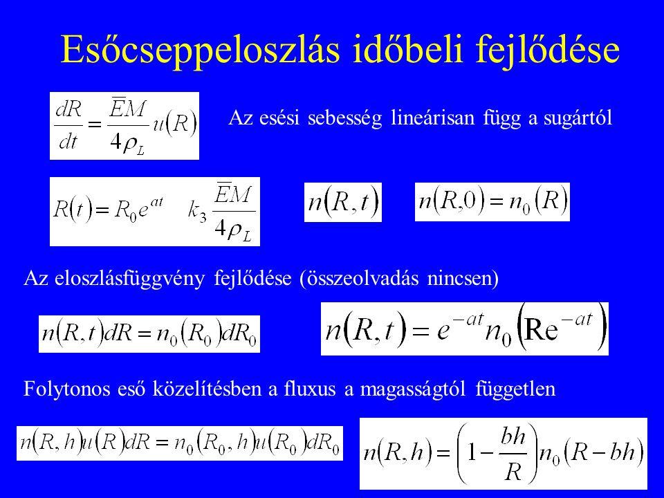 Esőcseppeloszlás időbeli fejlődése Az esési sebesség lineárisan függ a sugártól Az eloszlásfüggvény fejlődése (összeolvadás nincsen) Folytonos eső köz