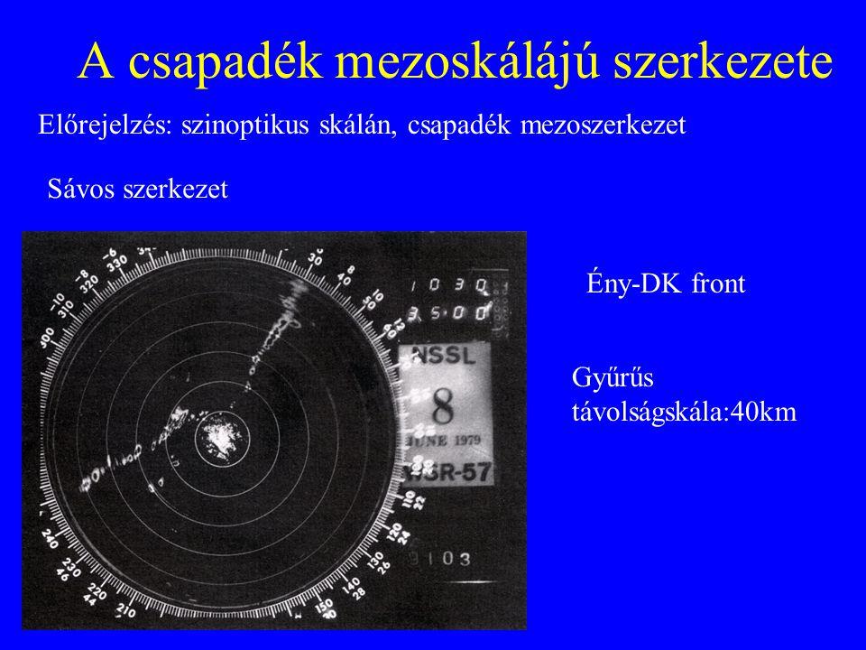 A csapadék mezoskálájú szerkezete Előrejelzés: szinoptikus skálán, csapadék mezoszerkezet Ény-DK front Gyűrűs távolságskála:40km Sávos szerkezet