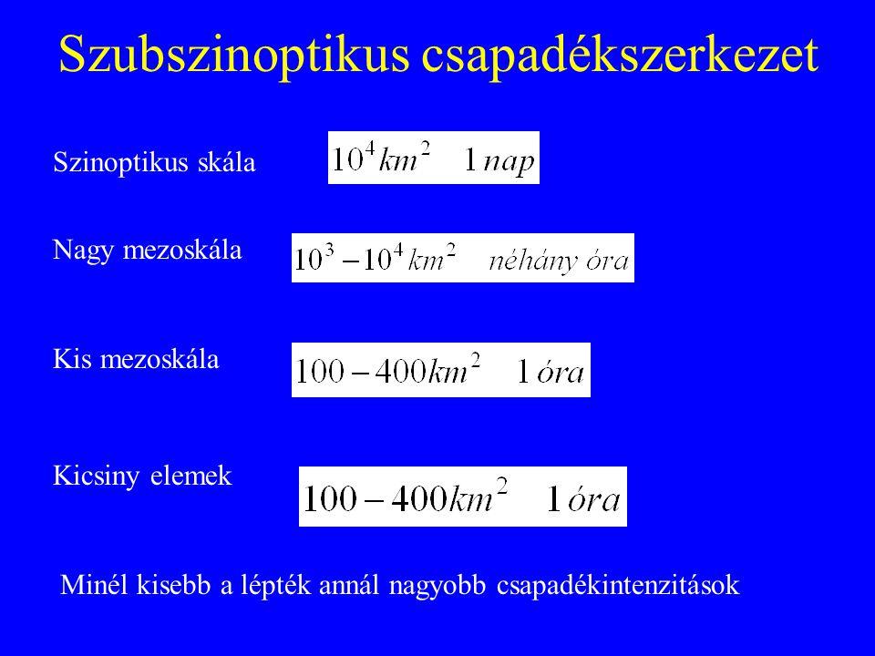 Szubszinoptikus csapadékszerkezet Szinoptikus skála Nagy mezoskála Kis mezoskála Kicsiny elemek Minél kisebb a lépték annál nagyobb csapadékintenzitás