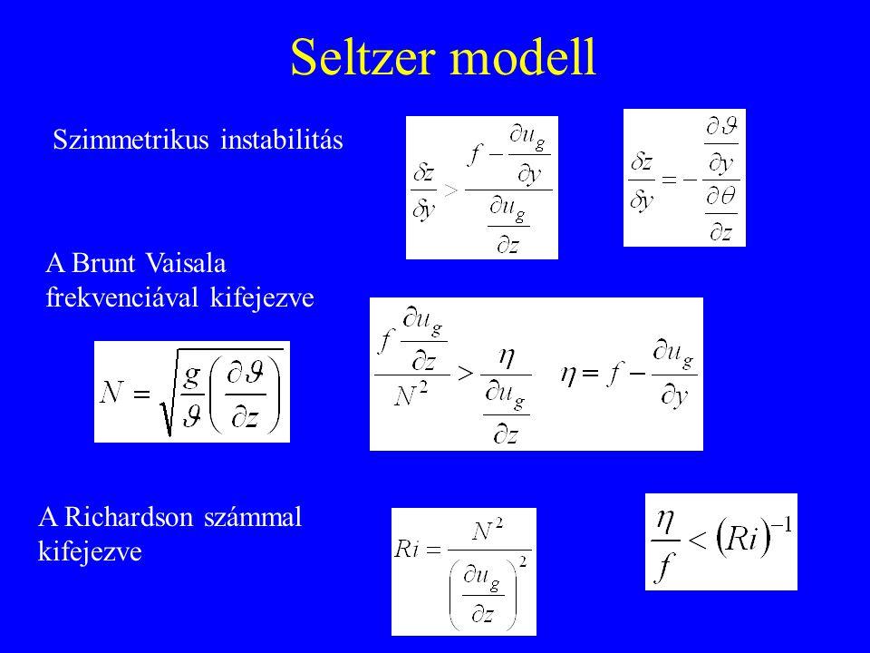 Seltzer modell Szimmetrikus instabilitás A Brunt Vaisala frekvenciával kifejezve A Richardson számmal kifejezve
