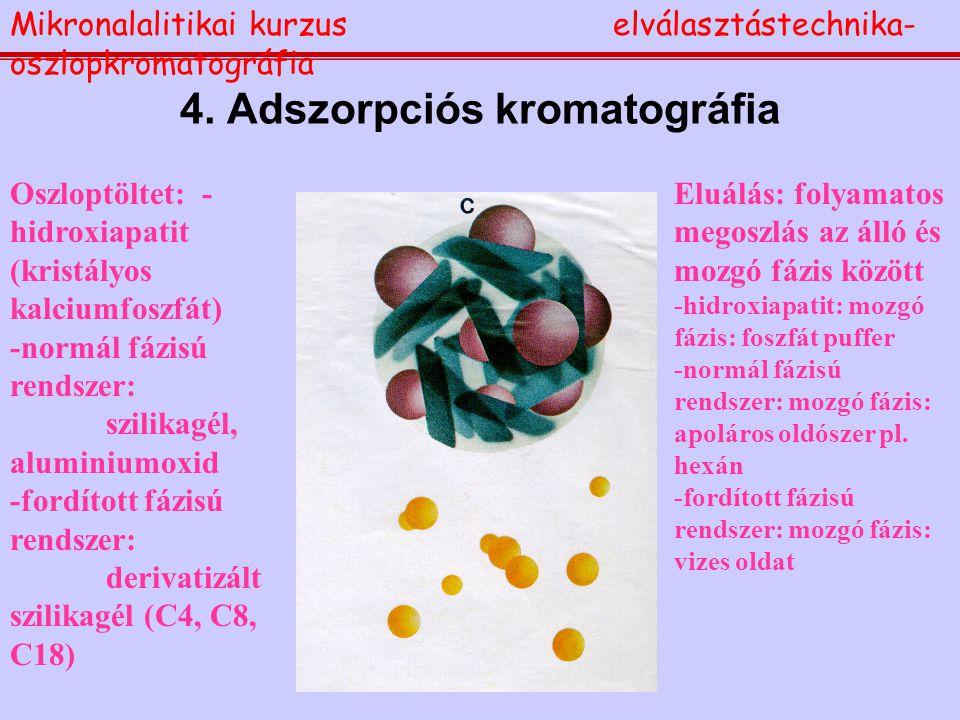 4. Adszorpciós kromatográfia Oszloptöltet:- hidroxiapatit (kristályos kalciumfoszfát) -normál fázisú rendszer: szilikagél, aluminiumoxid -fordított fá