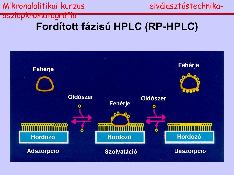 Fordított fázisú HPLC (RP-HPLC) Mikronalalitikai kurzus elválasztástechnika- oszlopkromatográfia