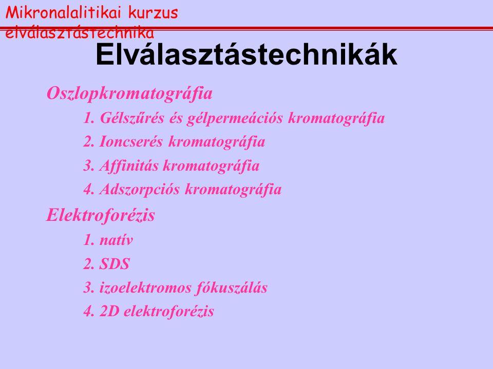 Oszlopkromatográfia 1.Gélszűrés és gélpermeációs kromatográfia 2.