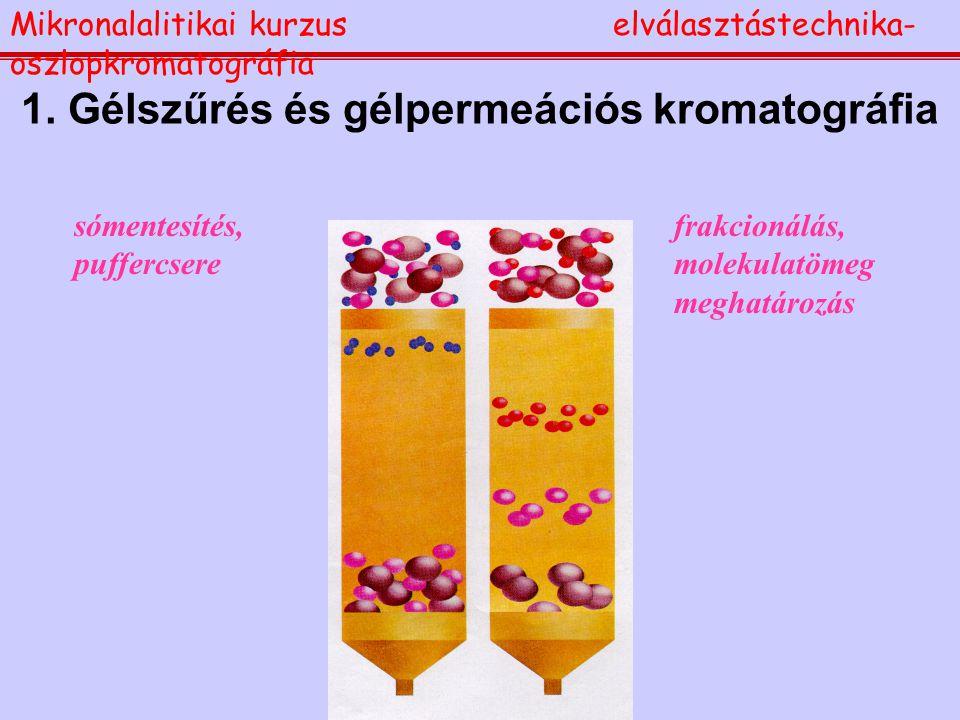 1. Gélszűrés és gélpermeációs kromatográfia sómentesítés, puffercsere frakcionálás, molekulatömeg meghatározás Mikronalalitikai kurzus elválasztástech
