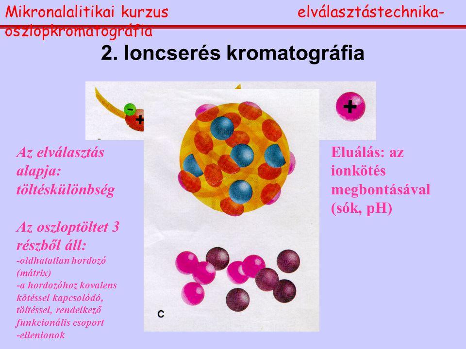 2. Ioncserés kromatográfia Az elválasztás alapja: töltéskülönbség Az oszloptöltet 3 részből áll: -oldhatatlan hordozó (mátrix) -a hordozóhoz kovalens