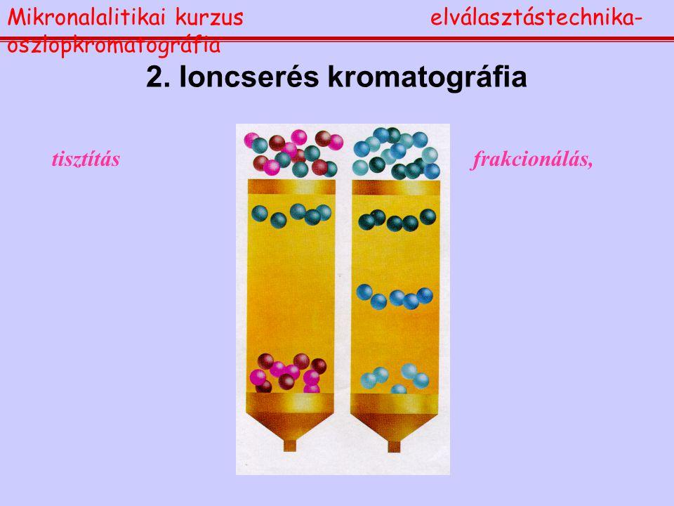 2. Ioncserés kromatográfia tisztításfrakcionálás, Mikronalalitikai kurzus elválasztástechnika- oszlopkromatográfia