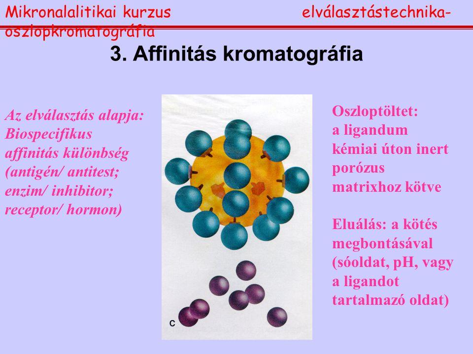 3. Affinitás kromatográfia Oszloptöltet: a ligandum kémiai úton inert porózus matrixhoz kötve Eluálás: a kötés megbontásával (sóoldat, pH, vagy a liga