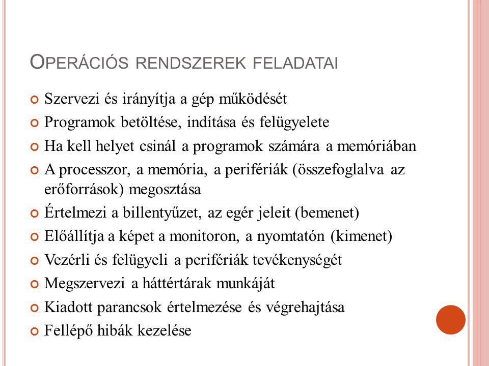 F ELHASZNÁLÓI FIÓKOK