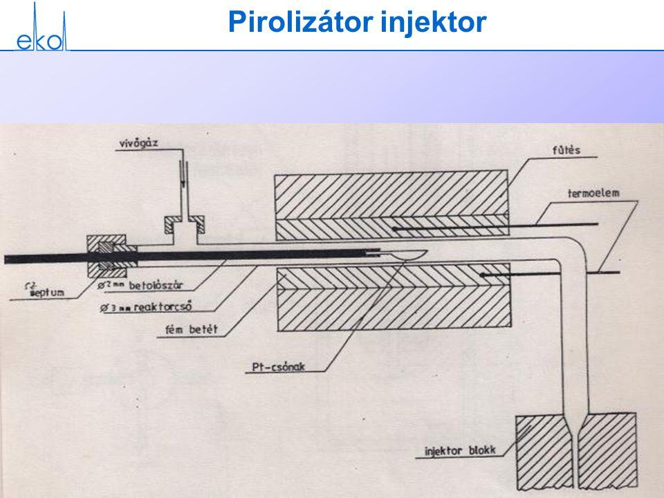 Pirolizátor injektor