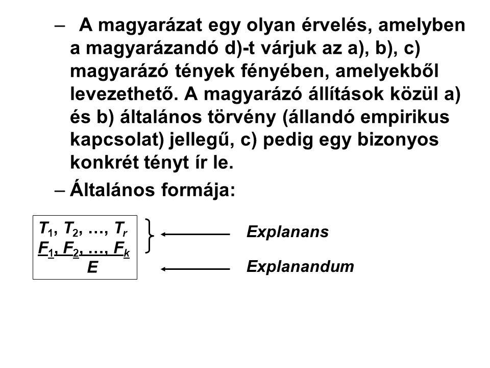 –A magyarázat egy olyan érvelés, amelyben a magyarázandó d)-t várjuk az a), b), c) magyarázó tények fényében, amelyekből levezethető. A magyarázó állí
