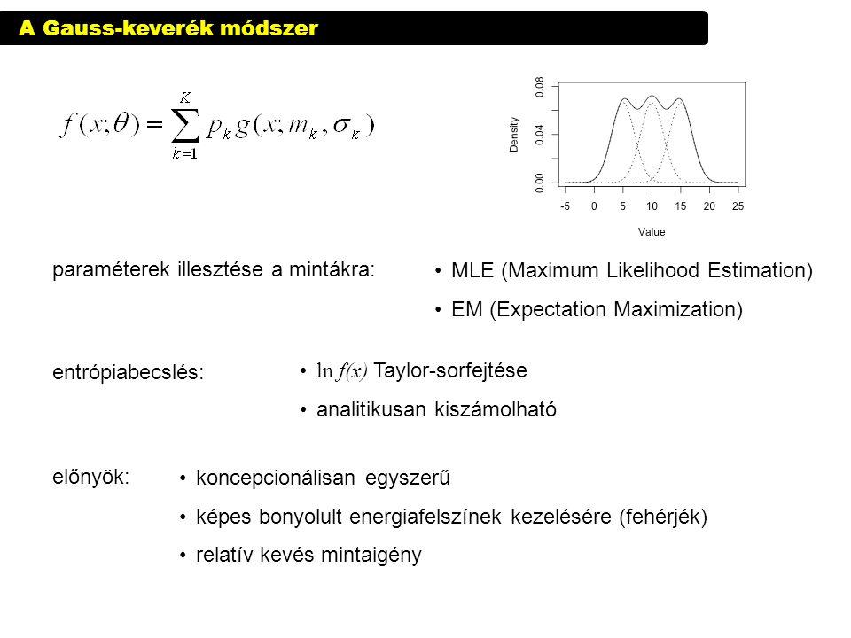 paraméterek illesztése a mintákra: MLE (Maximum Likelihood Estimation) EM (Expectation Maximization) entrópiabecslés: ln f(x) Taylor-sorfejtése analit