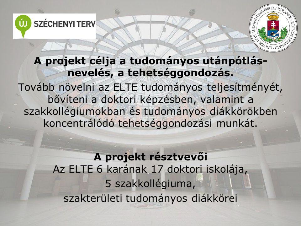 A projekt célja a tudományos utánpótlás- nevelés, a tehetséggondozás.