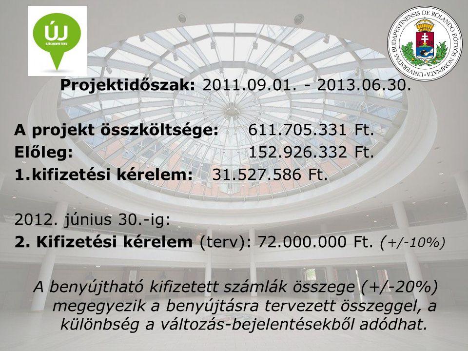 Projektidőszak: 2011.09.01. - 2013.06.30. A projekt összköltsége: 611.705.331 Ft.