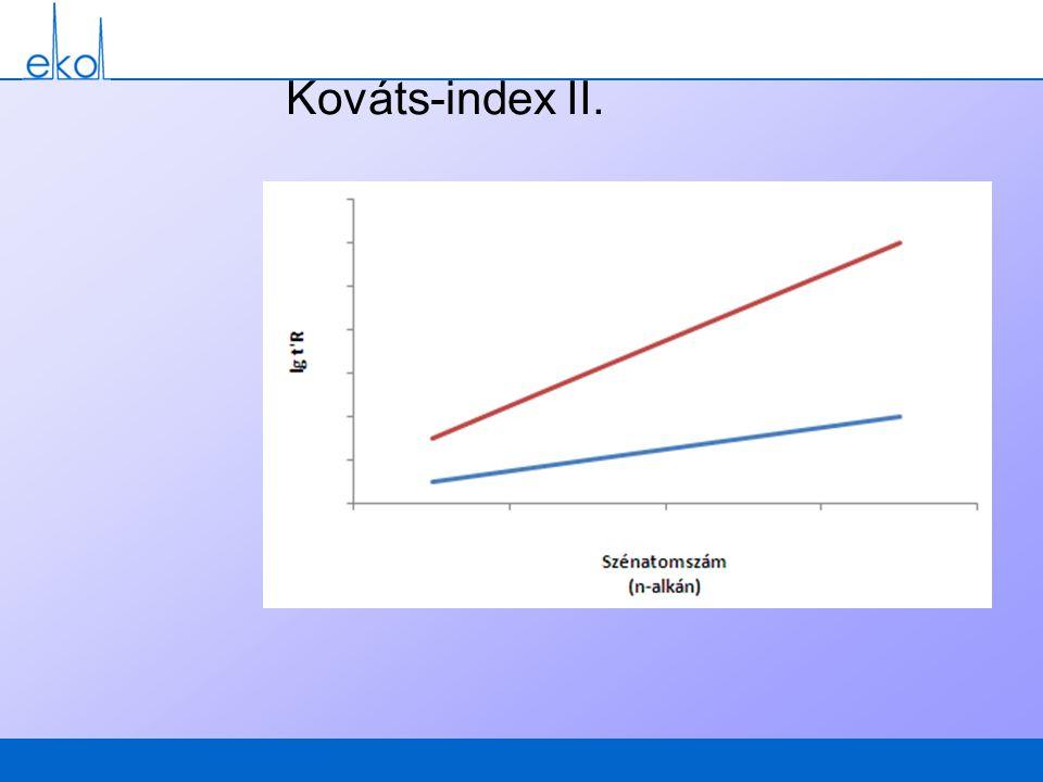 Kováts-index II.