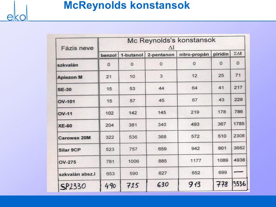 McReynolds konstansok
