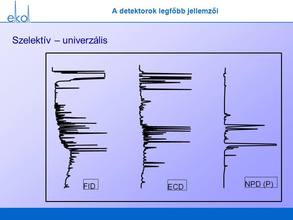 A detektorok legfőbb jellemzői Szelektív – univerzális