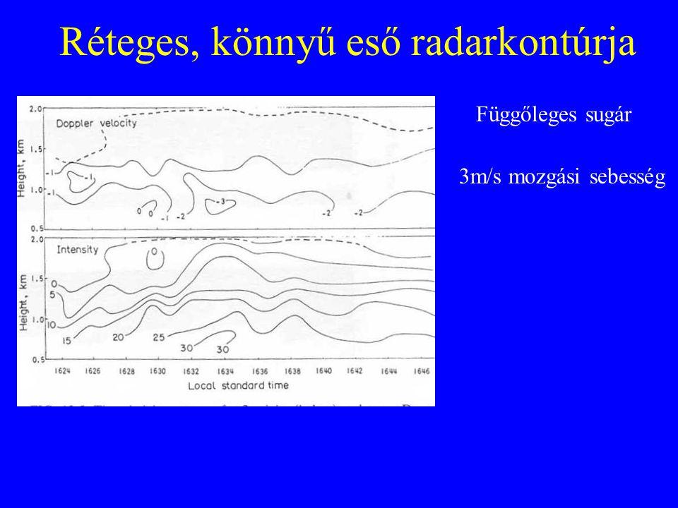 Réteges, könnyű eső radarkontúrja Függőleges sugár 3m/s mozgási sebesség