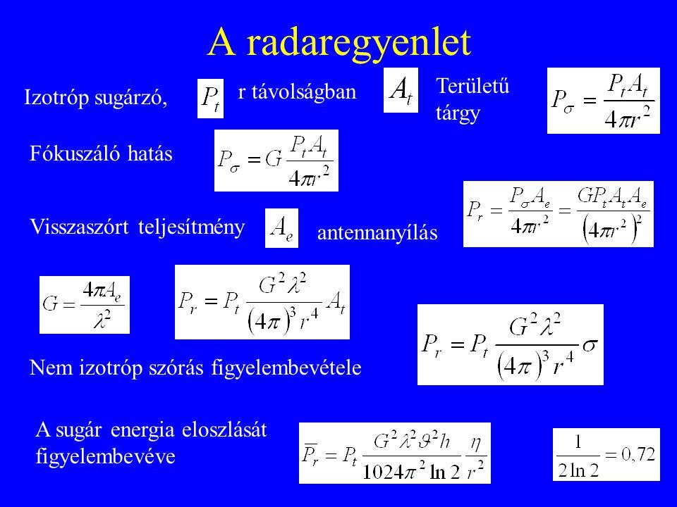 A radaregyenlet Izotróp sugárzó, r távolságban Területű tárgy Fókuszáló hatás Visszaszórt teljesítmény antennanyílás Nem izotróp szórás figyelembevétele A sugár energia eloszlását figyelembevéve
