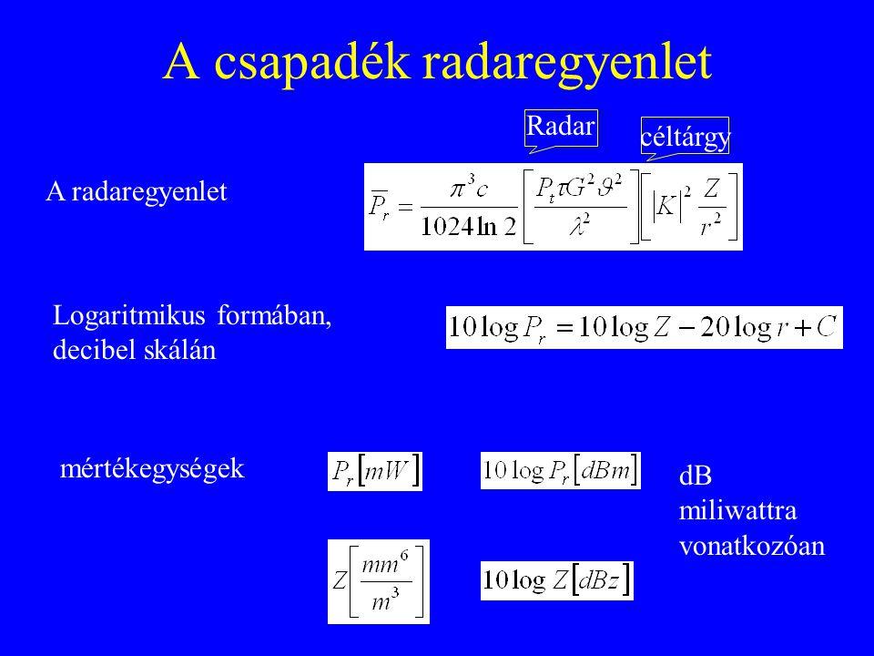 A csapadék radaregyenlet Radar céltárgy A radaregyenlet Logaritmikus formában, decibel skálán mértékegységek dB miliwattra vonatkozóan