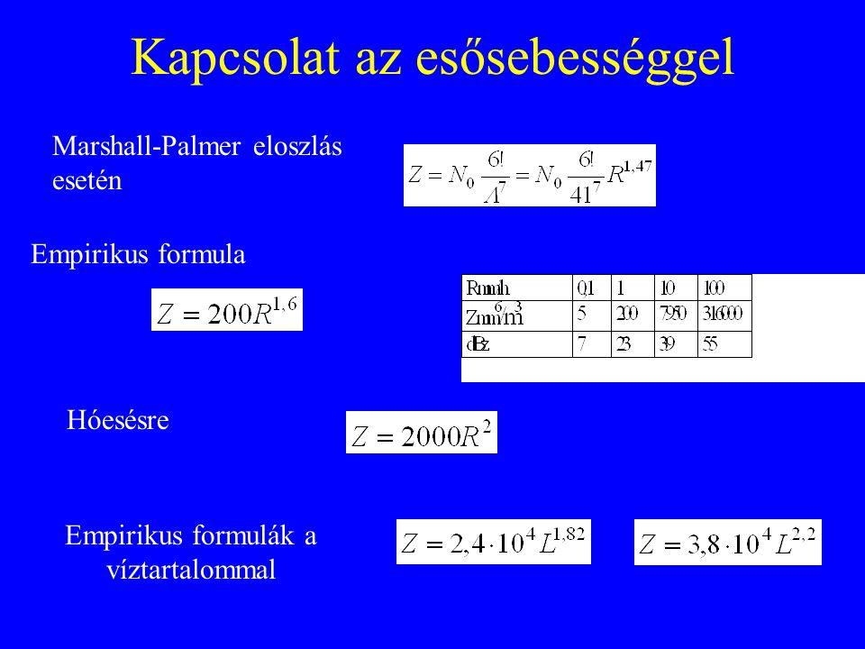Kapcsolat az esősebességgel Marshall-Palmer eloszlás esetén Empirikus formula Hóesésre Empirikus formulák a víztartalommal