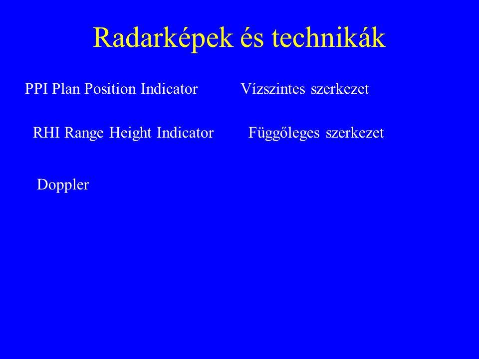 Radarképek és technikák PPI Plan Position Indicator RHI Range Height Indicator Vízszintes szerkezet Függőleges szerkezet Doppler