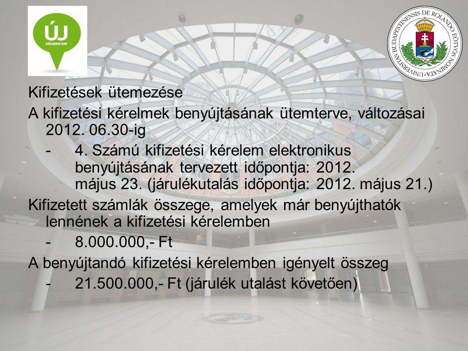 Kifizetések ütemezése A kifizetési kérelmek benyújtásának ütemterve, változásai 2012. 06.30-ig - 4. Számú kifizetési kérelem elektronikus benyújtásána