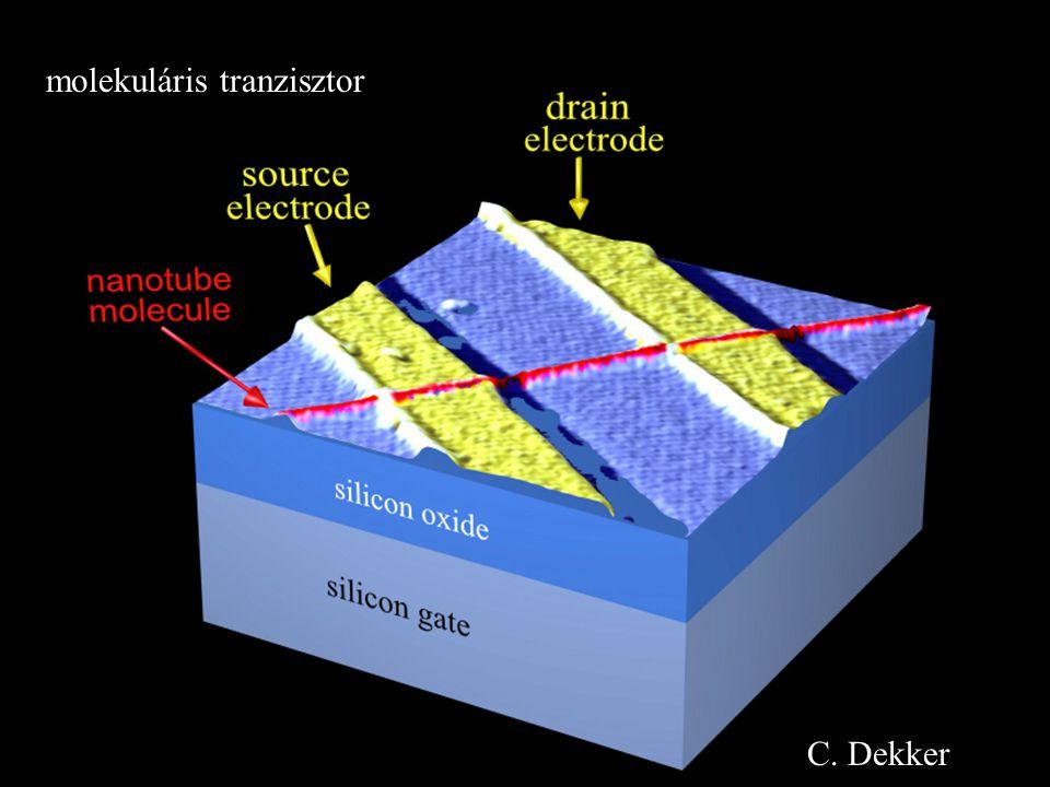 molekuláris tranzisztor C. Dekker