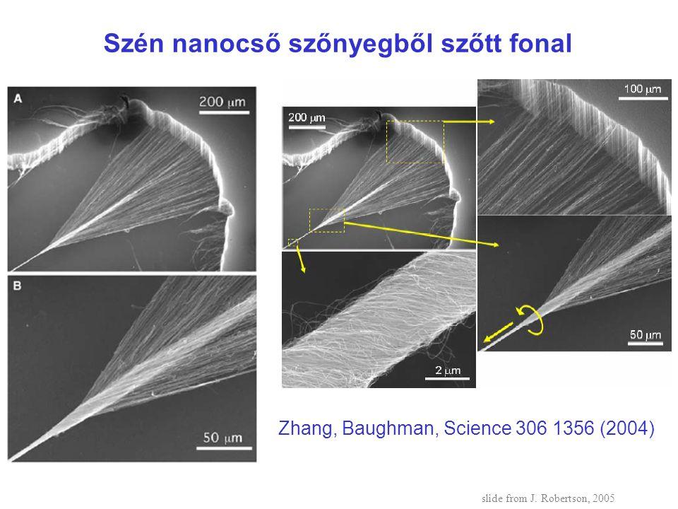 Szén nanocső szőnyegből szőtt fonal Zhang, Baughman, Science 306 1356 (2004) slide from J. Robertson, 2005
