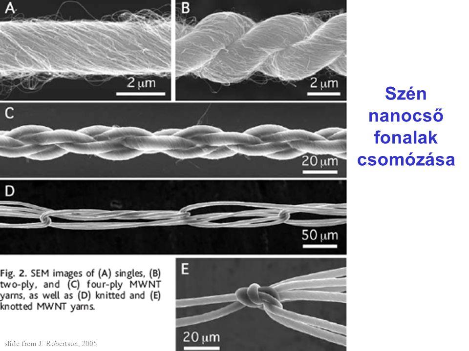 Szén nanocső fonalak csomózása slide from J. Robertson, 2005