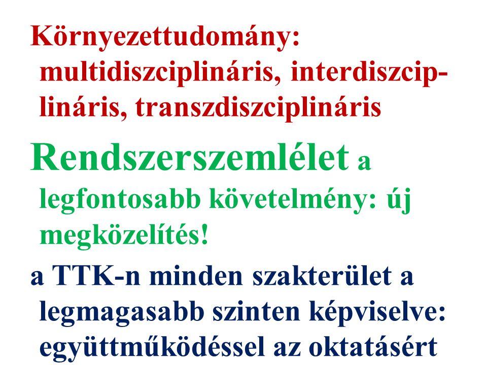 Környezettudomány: multidiszciplináris, interdiszcip- lináris, transzdiszciplináris Rendszerszemlélet a legfontosabb követelmény: új megközelítés.
