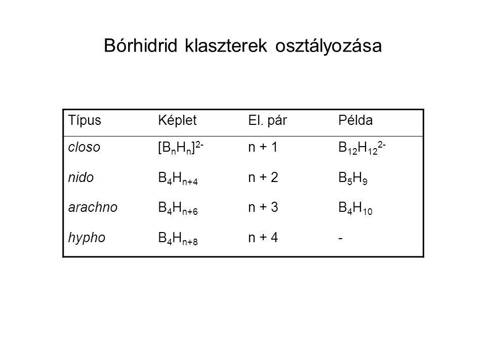 Bórhidrid klaszterek osztályozása TípusKépletEl. párPélda closo[B n H n ] 2- n + 1B 12 H 12 2- nidoB 4 H n+4 n + 2B5H9B5H9 arachnoB 4 H n+6 n + 3B 4 H