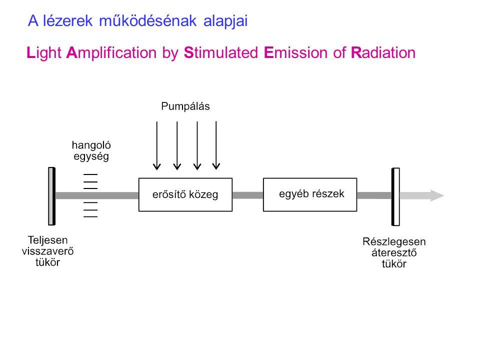 A lézerek működésénak alapjai Light Amplification by Stimulated Emission of Radiation