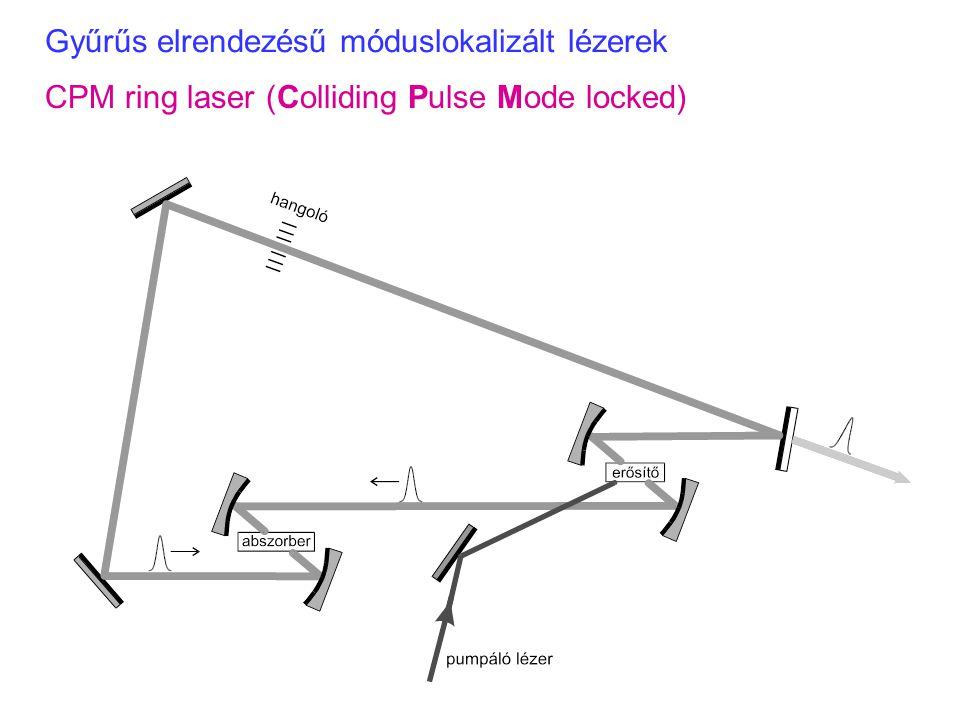 Gyűrűs elrendezésű móduslokalizált lézerek CPM ring laser (Colliding Pulse Mode locked)