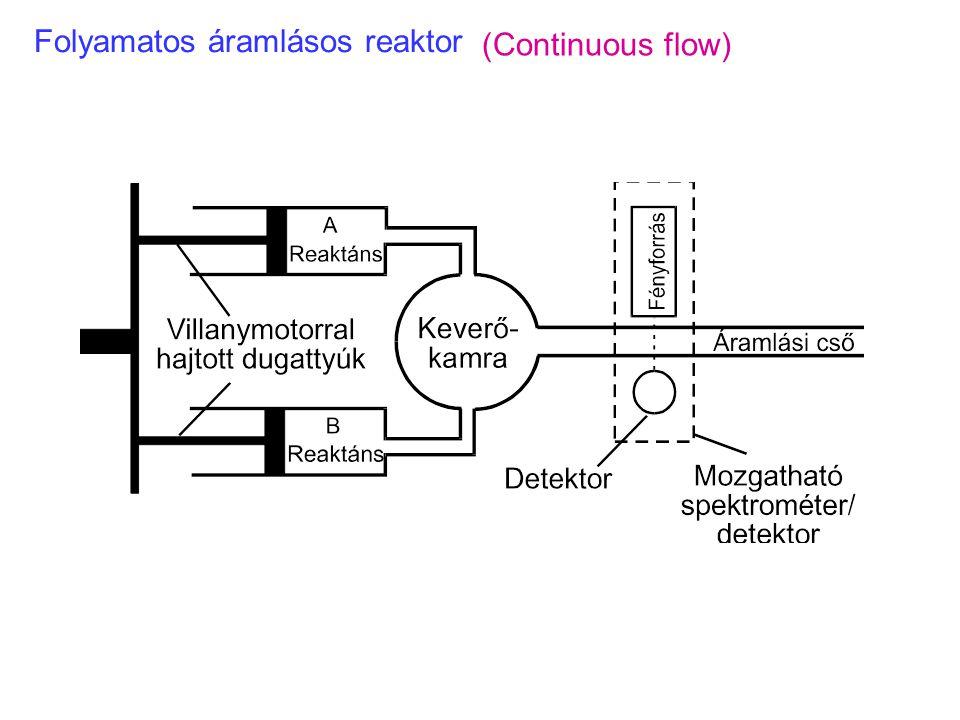 Folyamatos áramlásos reaktor (Continuous flow)