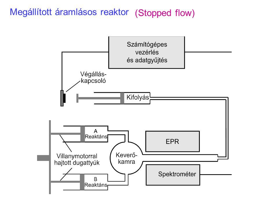 Megállított áramlásos reaktor (Stopped flow)