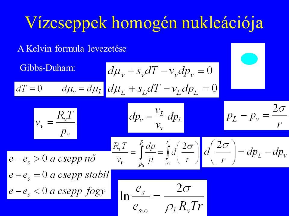 Vízcseppek homogén nukleációja A Kelvin formula levezetése Gibbs-Duham: