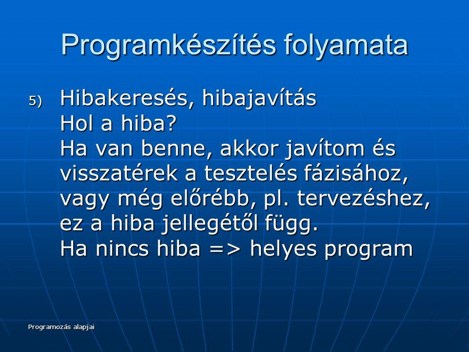 Programozás alapjai Programkészítés folyamata 5) Hibakeresés, hibajavítás Hol a hiba.