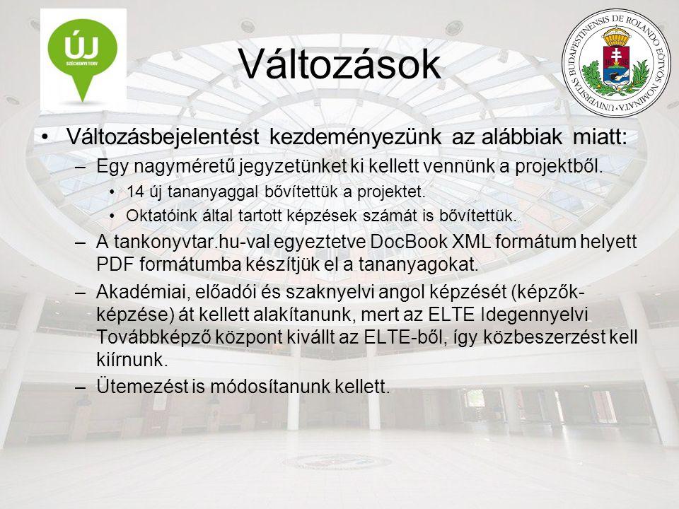 Változások Változásbejelentést kezdeményezünk az alábbiak miatt: –Egy nagyméretű jegyzetünket ki kellett vennünk a projektből.