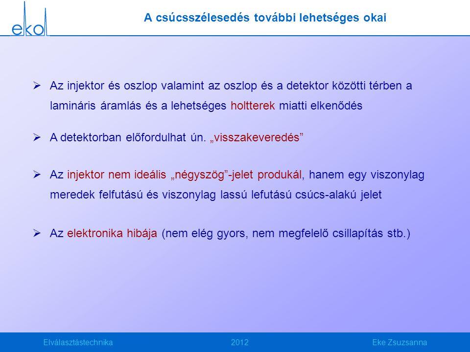 Elválasztástechnika2012Eke Zsuzsanna Alap egyenlet Hatékonyság Szelektivitás Kapacitás