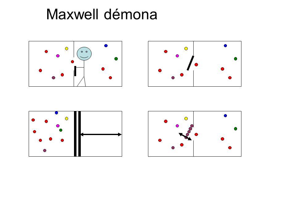 Maxwell démona