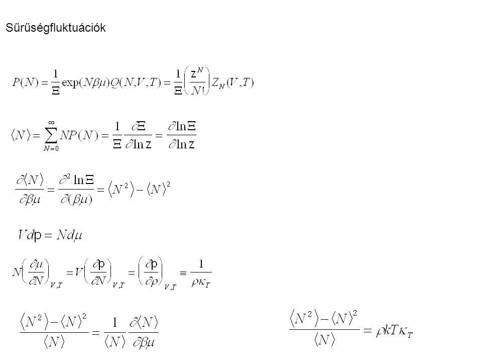 A Widom módszer E V(E) exp(-E/kT)