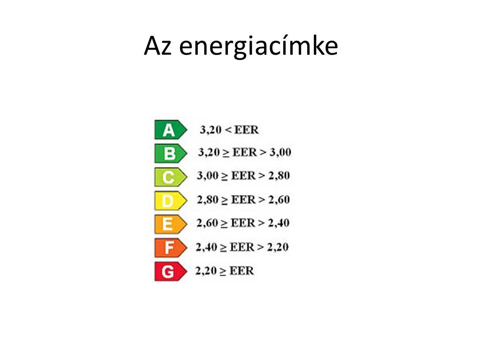 Az energiacímke