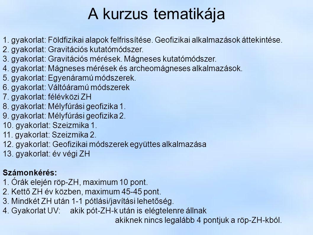 A kurzus tematikája 1. gyakorlat: Földfizikai alapok felfrissítése. Geofizikai alkalmazások áttekintése. 2. gyakorlat: Gravitációs kutatómódszer. 3. g