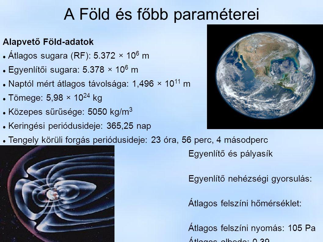 A Föld és főbb paraméterei Alapvető Föld-adatok Átlagos sugara (RF): 5.372 × 10 6 m Egyenlítői sugara: 5.378 × 10 6 m Naptól mért átlagos távolsága: 1