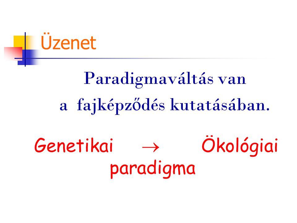 Üzenet Paradigmaváltás van a fajképz ő dés kutatásában. Genetikai  Ökológiai paradigma