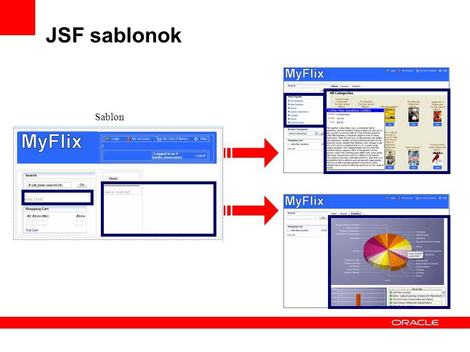 JSF sablonok Sablon