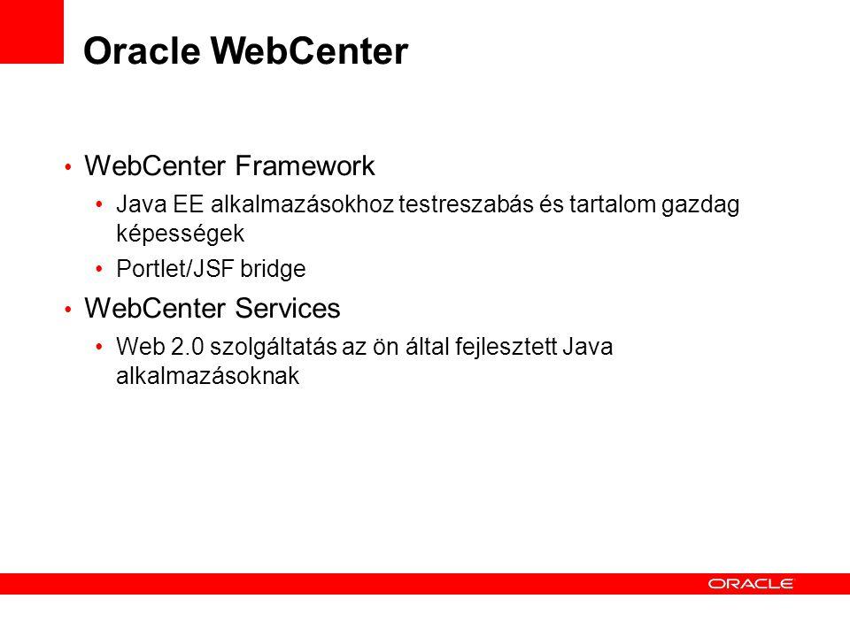 WebCenter Framework Java EE alkalmazásokhoz testreszabás és tartalom gazdag képességek Portlet/JSF bridge WebCenter Services Web 2.0 szolgáltatás az ön által fejlesztett Java alkalmazásoknak